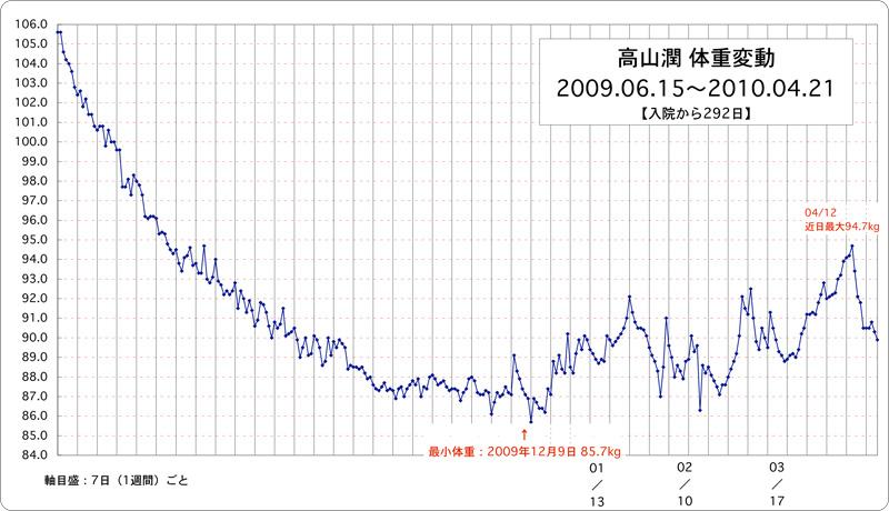 http://www.monokaki-0138.jp/hakodate/100421.jpg