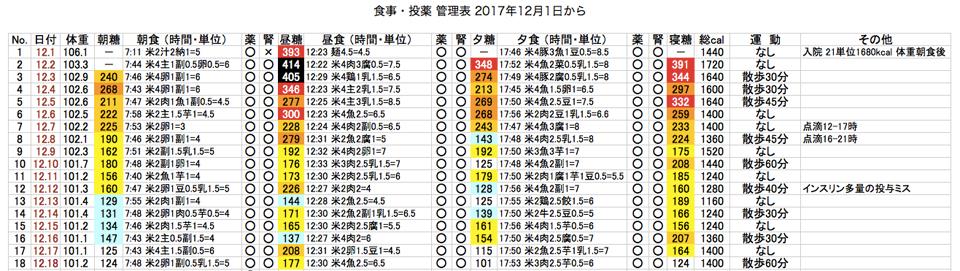 http://www.monokaki-0138.jp/hakodate/1218ichiran.jpg