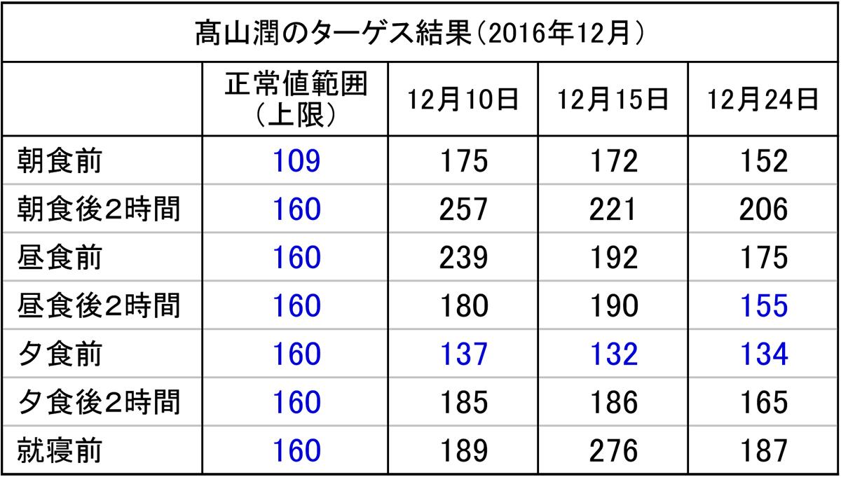 http://www.monokaki-0138.jp/hakodate/tages2.jpg